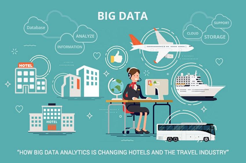 BIG DATA อีกตัวแปรสำคัญที่เปลี่ยนแปลงธุรกิจท่องเที่ยวไทย
